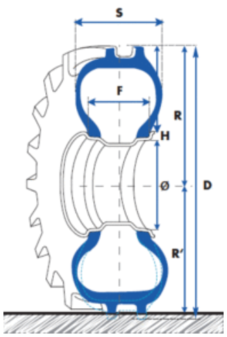 picto tyre dimensions help and advice