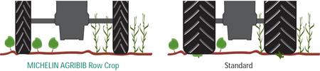 picto pneu engin traitement agribib row crop respect tyre