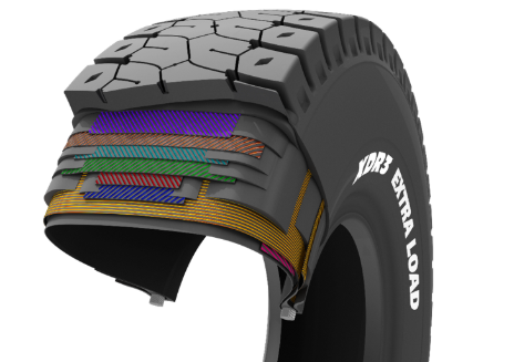 picto xdr3 extra load cut max tyre