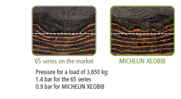 picto xeobib limit sol compaction 2 reference tyre