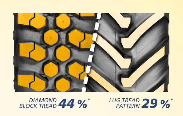 picto michelin bibload hard surface confort1 en reference tyre