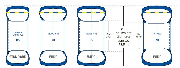 picto tyre markings 4 help and advice