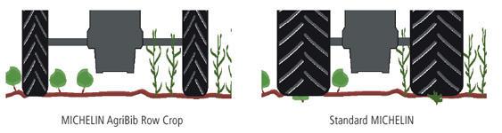 pneu engin traitement agibibrowcrop respect de reference