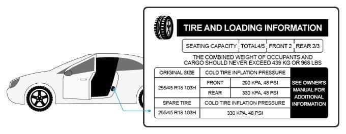 乗用車 エディット タイヤと荷重情報 安全運転のヒント