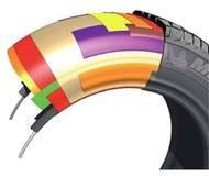 автомобильные инфографика agilis xin 2 раздел шины