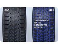 автомобильные инфографика xi3 2 sm раздел шины