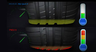 автомобильные инфографика pilot sport 3 1 шины