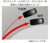 ダイナミック・レスポンス・テクノロジーを採用した場合の操作イメージ