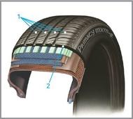 자동차 픽토그램 6 1 타이어