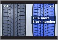 자동차 픽토그램 12 3 타이어