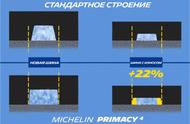 автомобильные схема primacy 4 compound 1 min раздел шины
