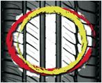 Auto Piktogram deforming rigid Opony