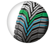 Auto Picto technology2 Tyres
