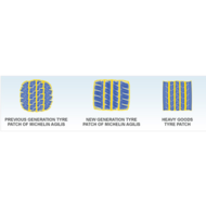 car infographic agilis durable compound patch 400x400 tyres