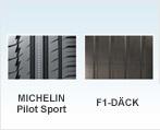Bil Piktogram se reduction grooves Däck