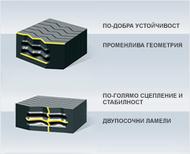 Авто Пиктограма stabiligrip 294x238 Гуми