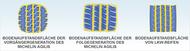 Auto piktogramm agilis durable compound patch reifen