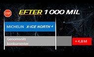 Auto Pictogramme xice north4 benefit 2 Pneus