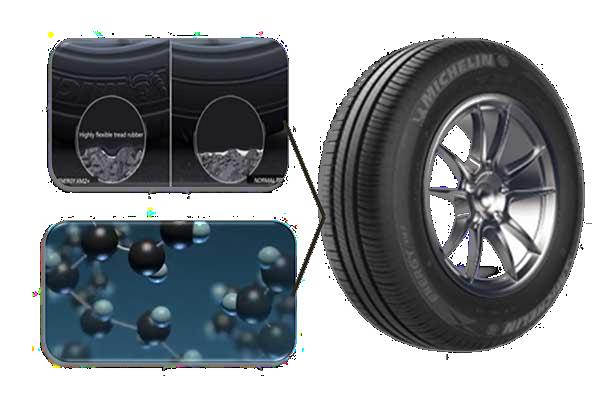 cấu tạo lốp Michelin 165/65r14 Energy XM2+
