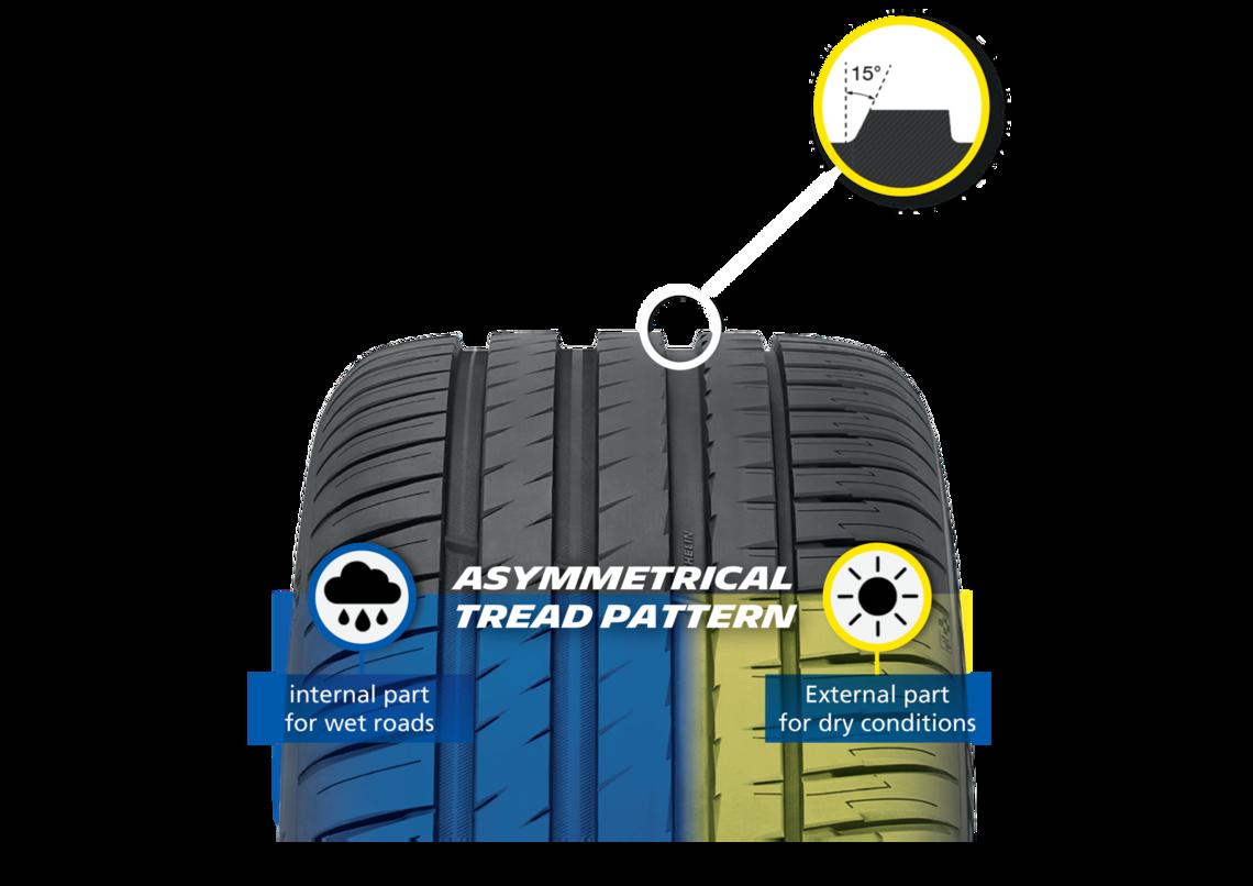 hiệu suất lốp Michelin 255/60R18 Pilot Sport 4 SUV