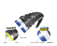 michelin bike mtb force xc competition line technologies