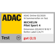 2020 ADAC Gut PS4
