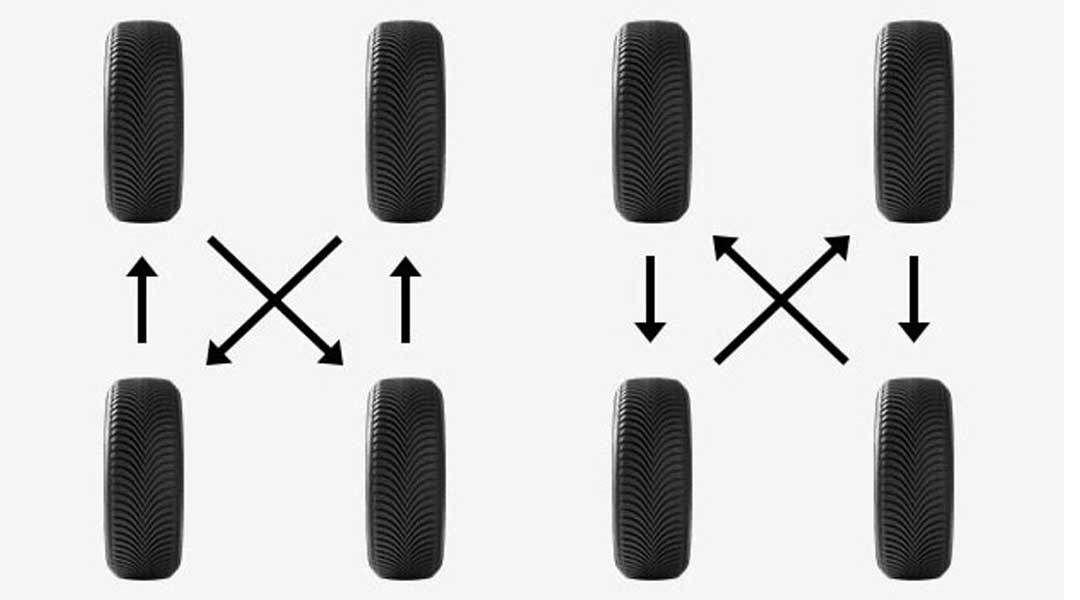 preferred tire rotation patterns xs