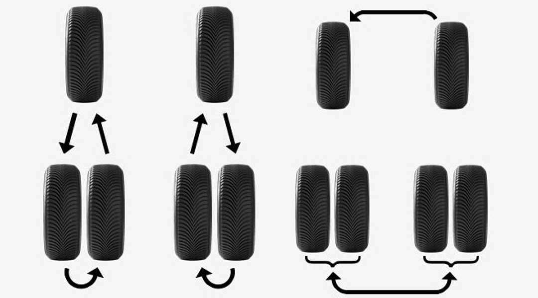 dual wheel rotation patterns xs