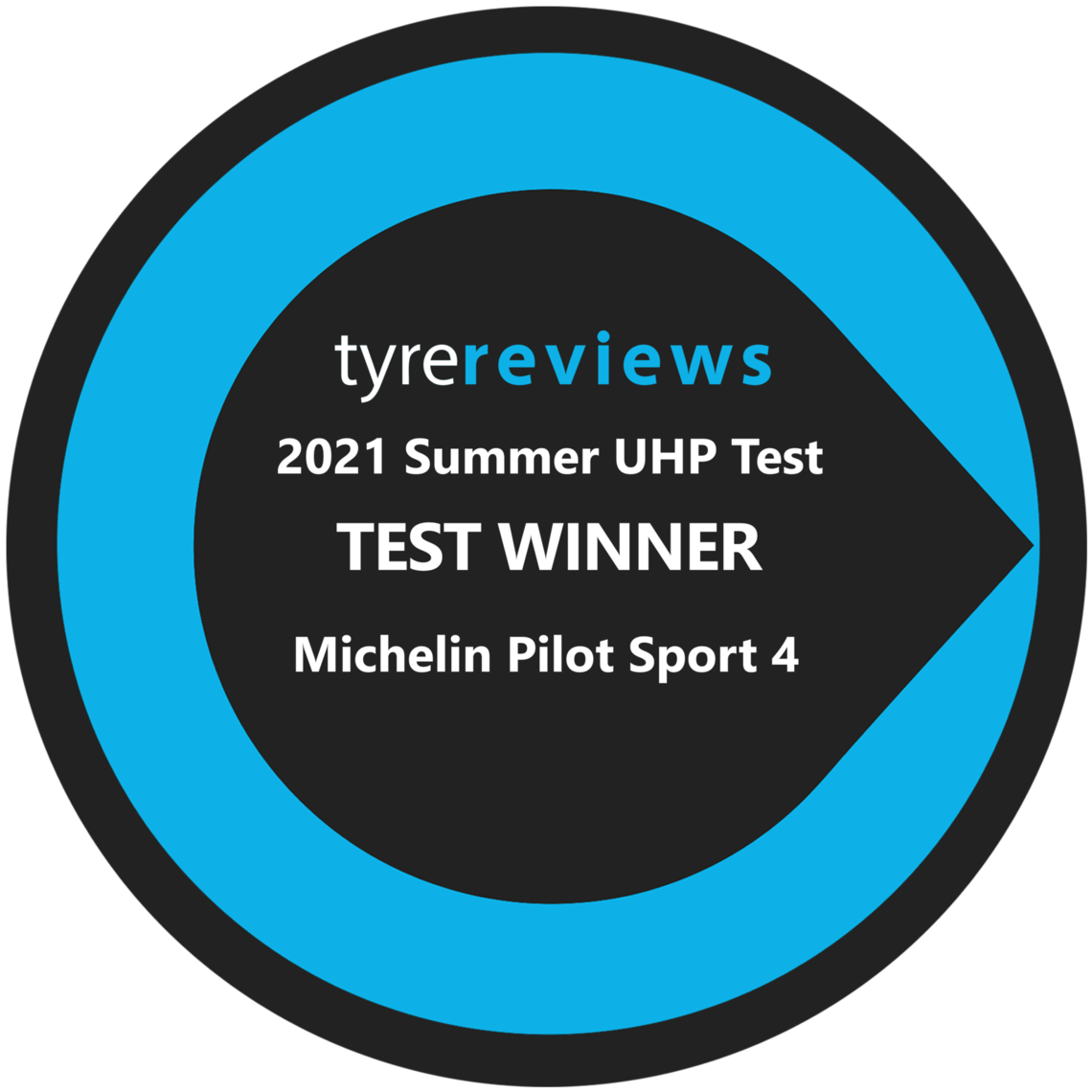 tyrereviews 2021