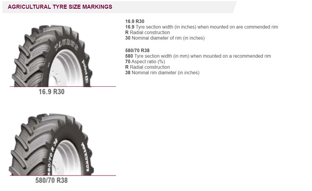 tyre markings